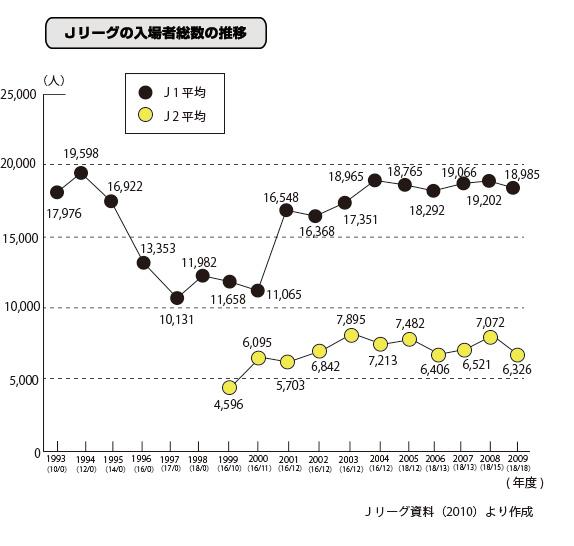 コラムグラフ1