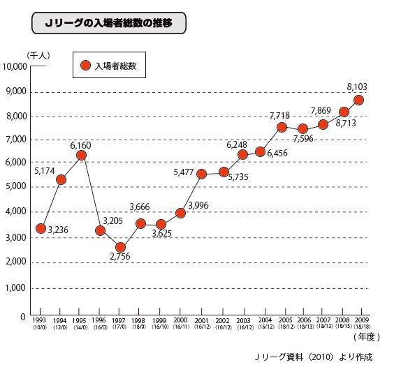 コラムグラフ3