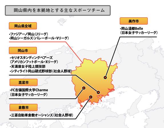 岡山県プロアマ団体