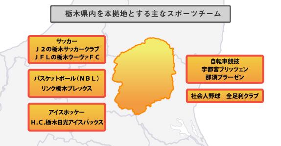 栃木県プロアマ分布