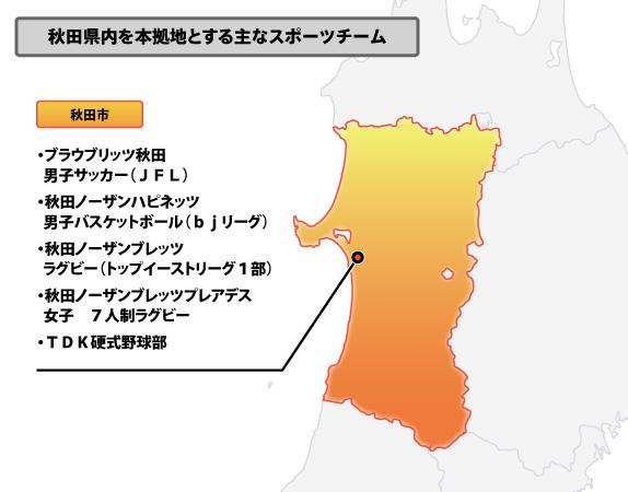 秋田県プロアマ団体